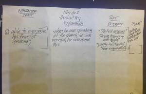 list of main ideas